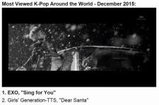 EXO、少女時代、iKONほか、昨年12月に世界で最も閲覧されたK-POPのMVランキング公開!
